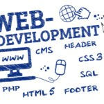 Why Build a Website with WordPress for SEO?